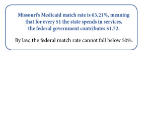 Medicaid match rate text